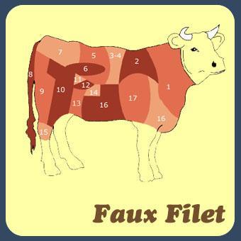 Faux Filet