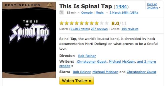 IMDb - Spinal Tap