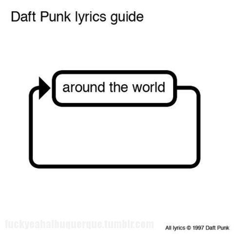 Daft Punk's Around The World lyrics